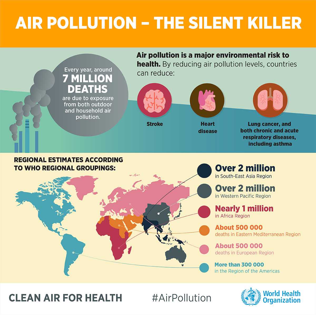 air pollution, who, infographic