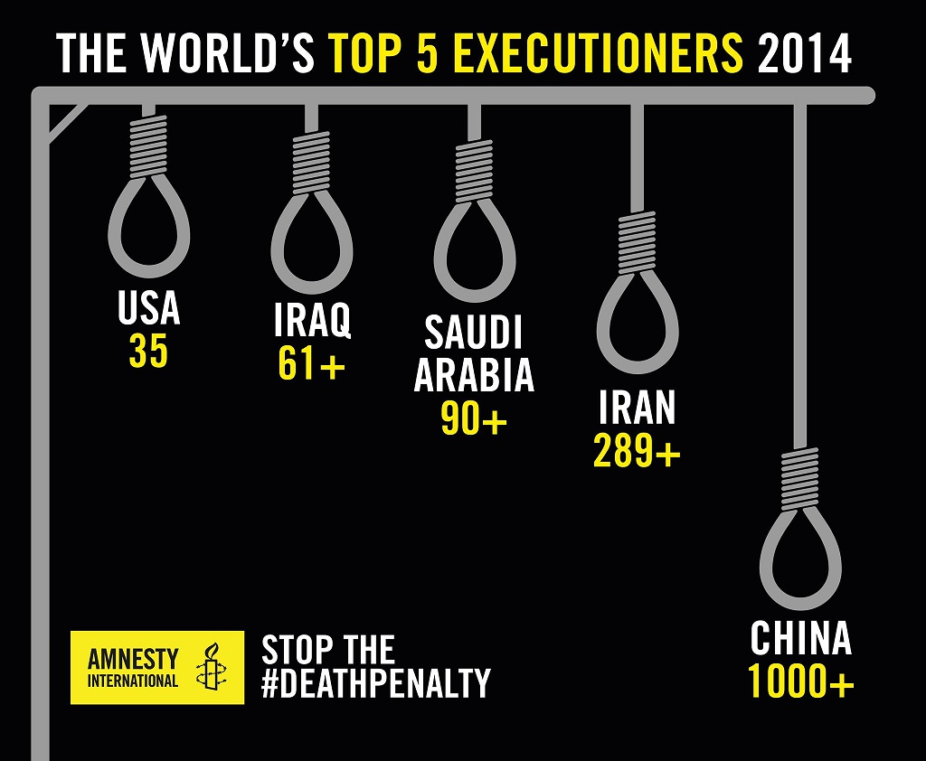 death-penalty-top-countries