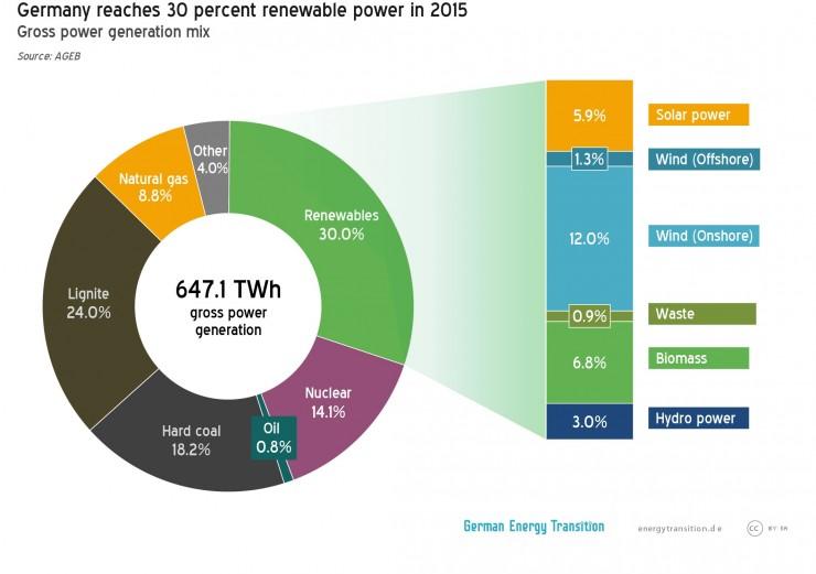 renewable energy world magazine pdf